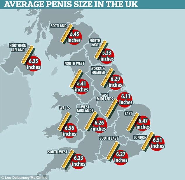 Average size penis nude beach